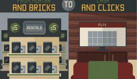 Infographic: Bricks & Mortar to Cash & Clicks