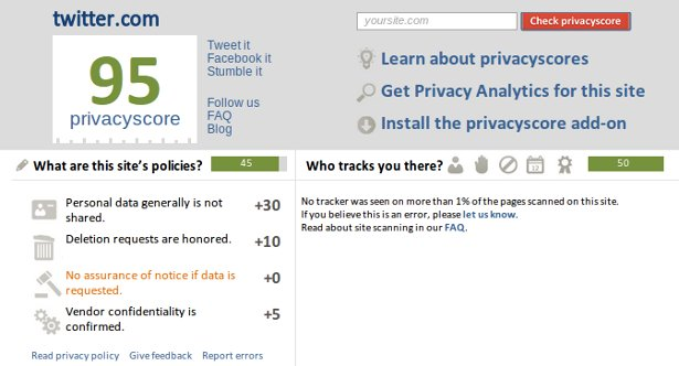 PrivacyScore rates websites based on their respect for user privacy