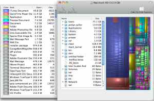 disk visualize