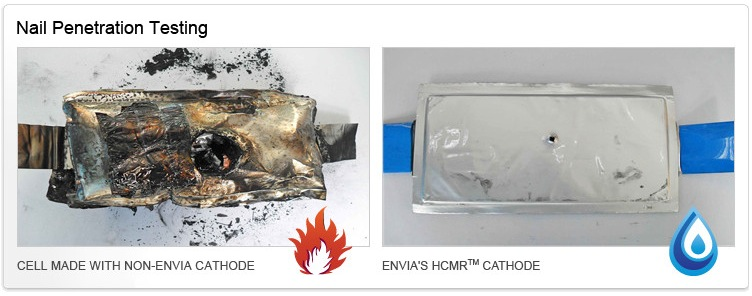 Pictures of penetration test from Envia's website