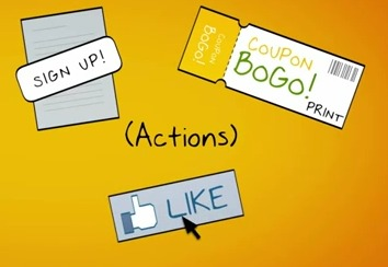 cost per action marketing