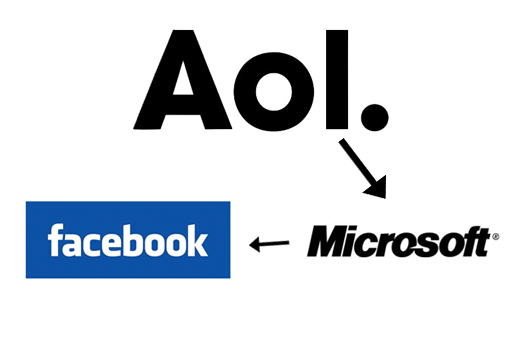 The circle of life of AOL patents