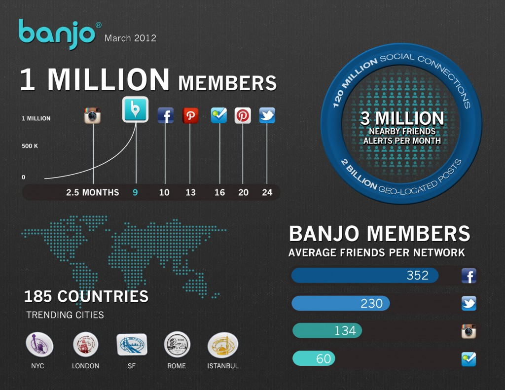 banjo_infographic_March
