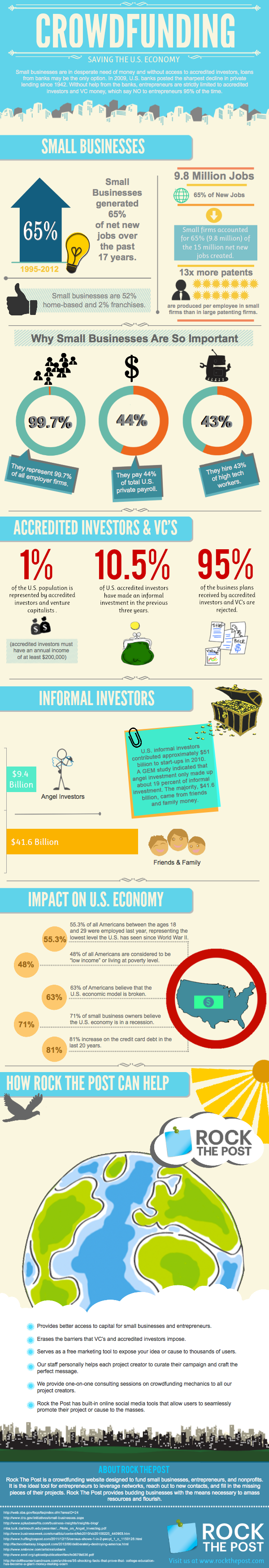 Crowdfunding: Saving the U.S. Economy