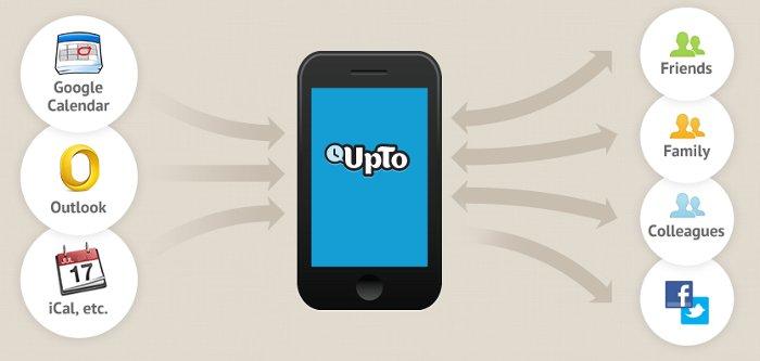 Image: UpTo
