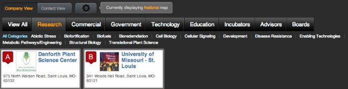 national bio map categories