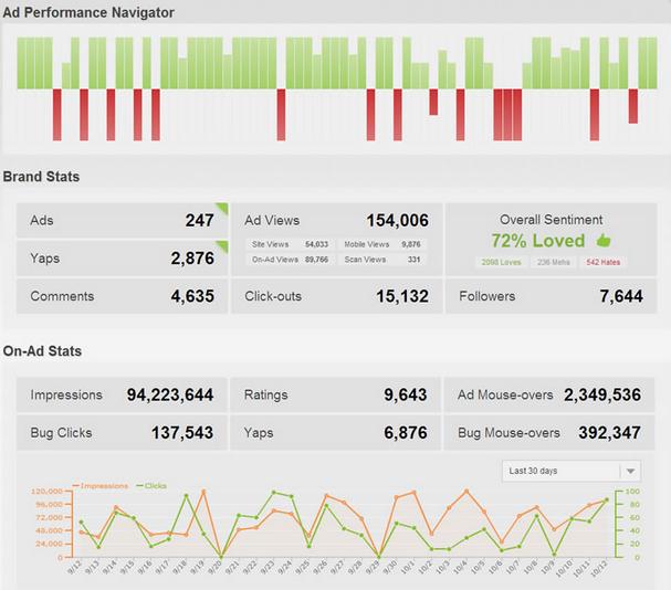 adyapper analytics tool