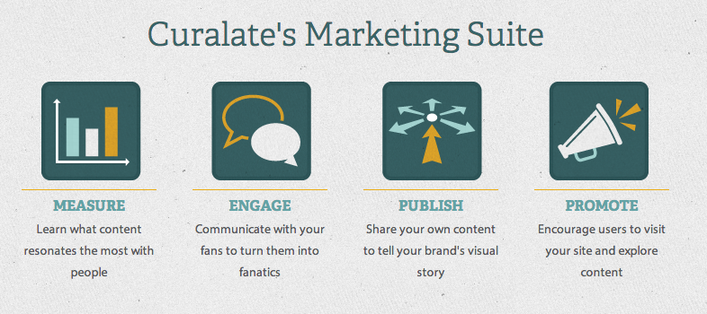 curalate products
