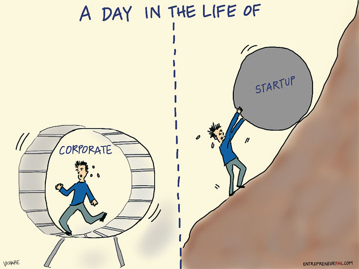 A Day in the Life of: Corporate vs. Startup [COMIC] | Techli