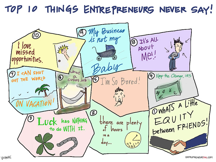 #entrepreneurfail-Top-10-Things-entrepreneurs-never-say