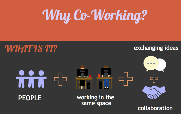 Infographic [Interactive]: Why CoWorking?