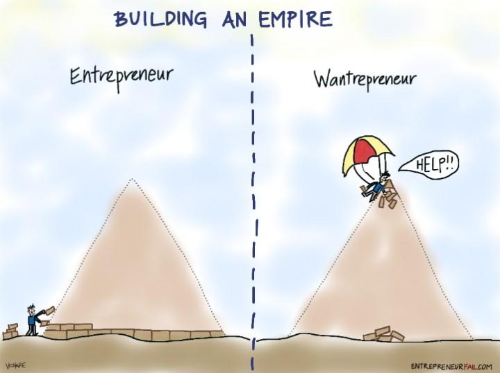 BuildEmpire