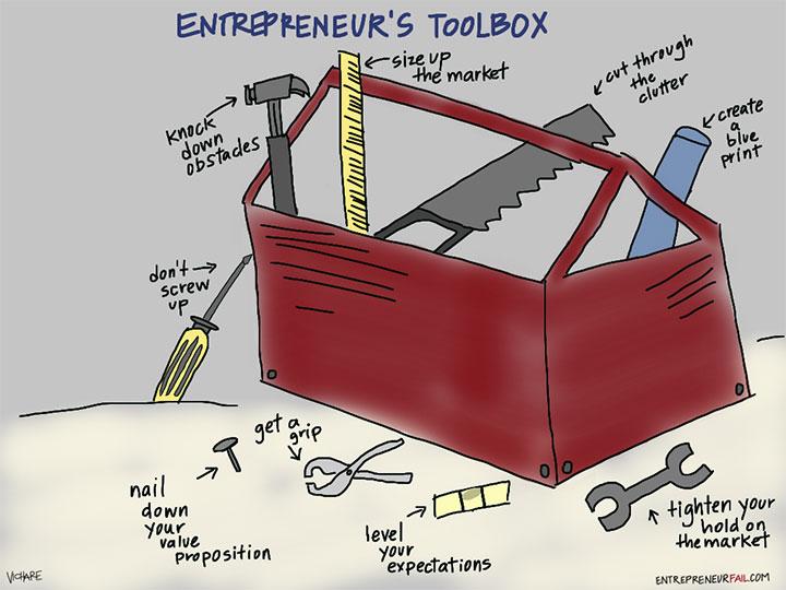 #entrepreneurfail-Entrepreneurs-Toolbox