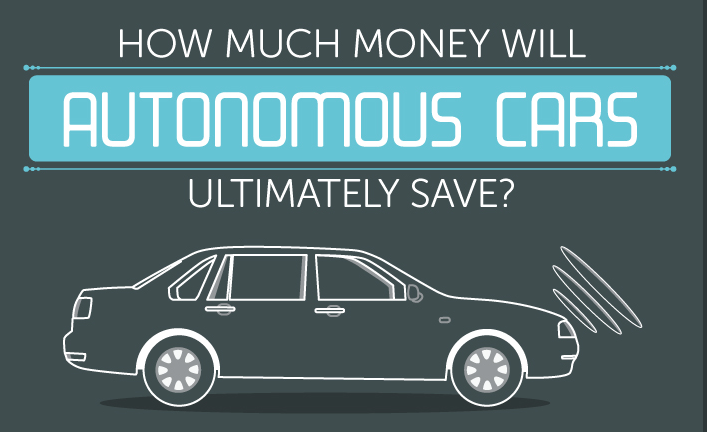 How Much Money Will Autonomous Cars Ultimately Save? - Techli