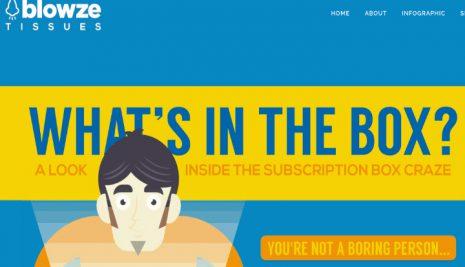 A Look Inside The Subscription Box Craze